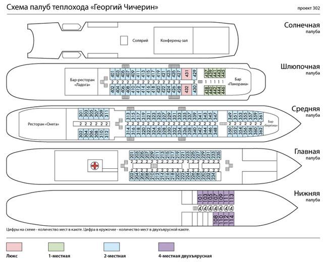 Схема теплохода Георгий Чечерин